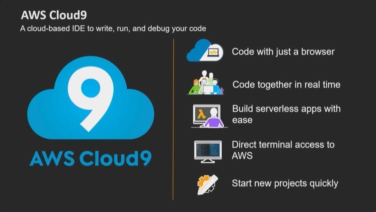 Intoducing AWS Codestar & AWS Cloud9 (AWS Tutorial)
