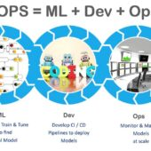 MLOps Tutorial – Building a CI/ CD Machine Learning Pipeline
